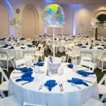 Travel Themed Bat Mitzvah